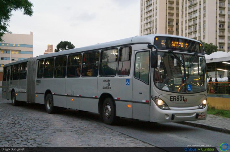ER801